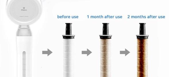 Efficacité du filtre sédiment